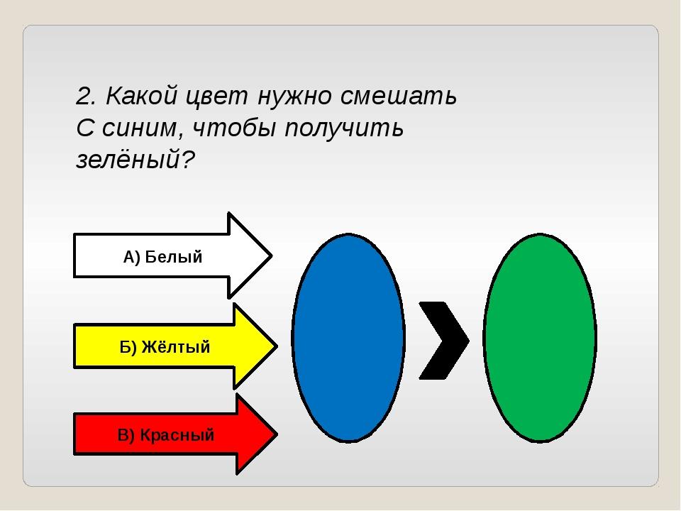 А) Белый Б) Жёлтый В) Красный 2. Какой цвет нужно смешать С синим, чтобы полу...