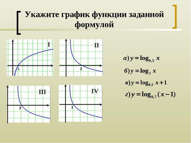 Укажите график функции заданной формулой 1 2 2 1 II I IV III