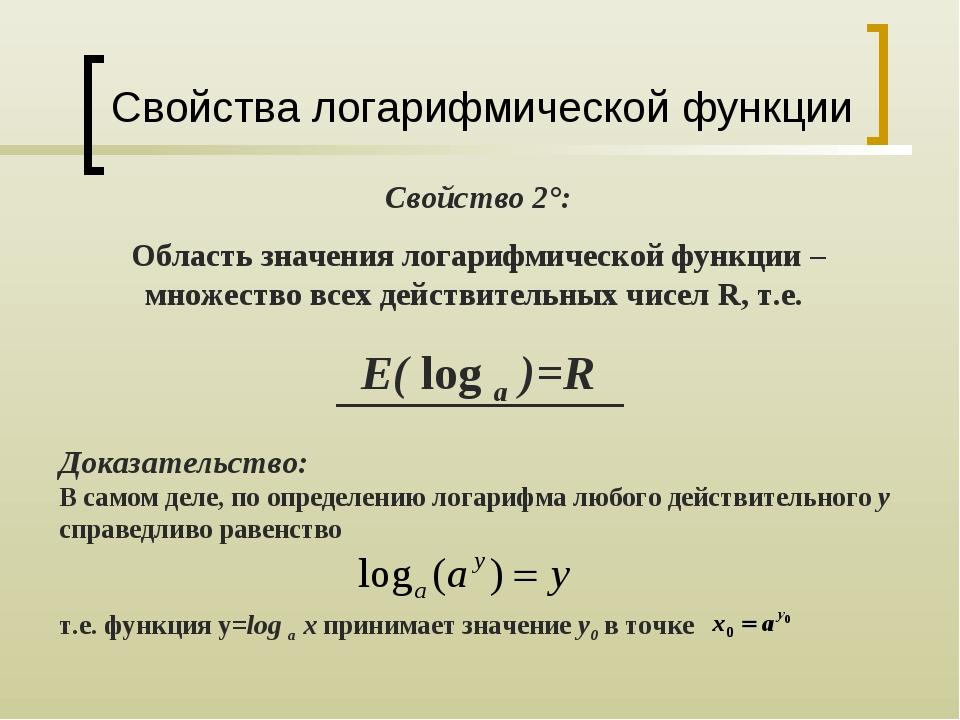 Свойства логарифмической функции Свойство 2°: Область значения логарифмическо...
