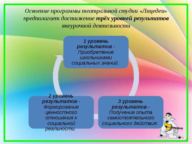 Освоение программы театральной студии «Лицедеи» предполагает достижение трёх...
