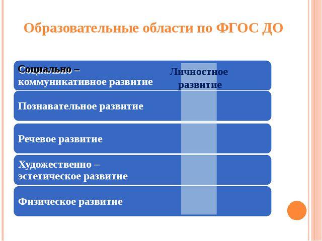 Образовательные области по ФГОС ДО Личностное развитие