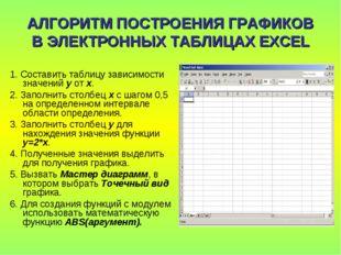 АЛГОРИТМ ПОСТРОЕНИЯ ГРАФИКОВ В ЭЛЕКТРОННЫХ ТАБЛИЦАХ EXCEL 1. Составить таблиц