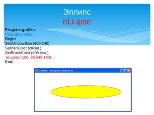 Эллипс eLLipse Program grafika; Uses graphABC; Begin SetWindowSize (600,240);