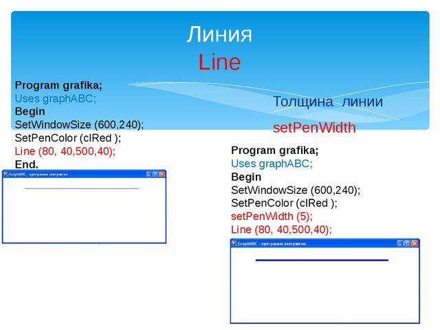 Толщина линии setPenWidth Линия Line Program grafika; Uses graphABC; Begin Se...