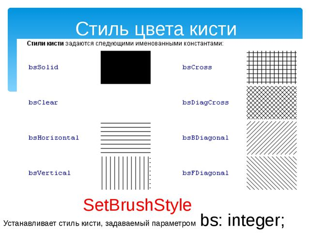 Стиль цвета кисти SetBrushStyle Устанавливает стиль кисти, задаваемый парамет...