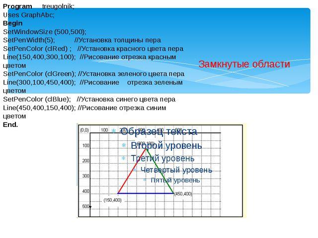 Замкнутые области Program treugolnik; Uses GraphAbc; Begin SetWindowSize (500...