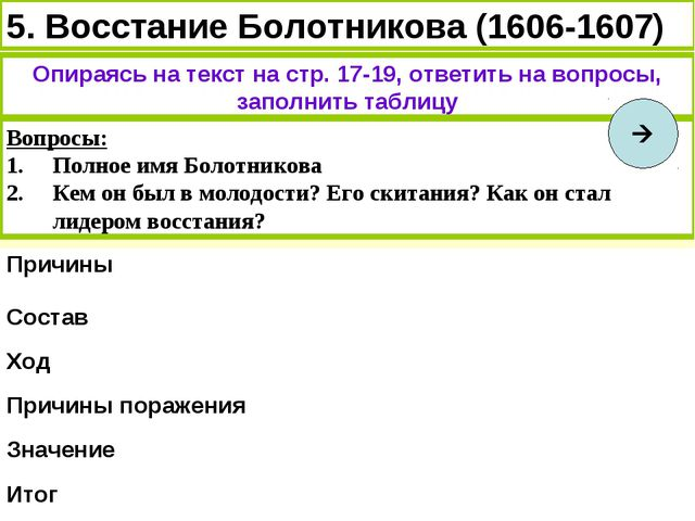 5. Восстание Болотникова (1606-1607) Вопросы: Полное имя Болотникова Кем он б...