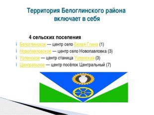 4сельскихпоселения Белоглинское—центрселоБелаяГлина(1) Новопавловско