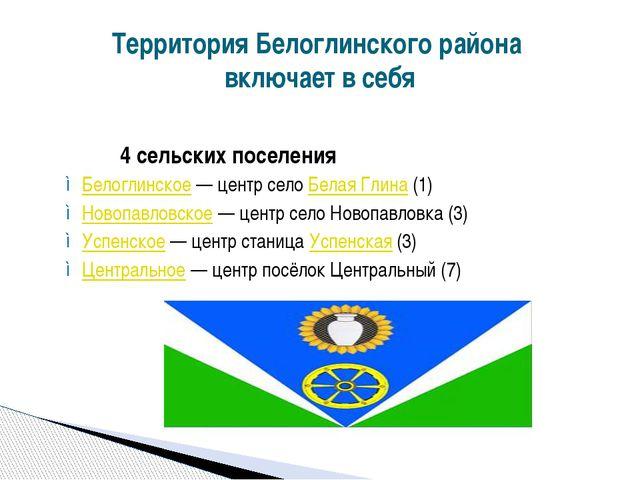 4сельскихпоселения Белоглинское—центрселоБелаяГлина(1) Новопавловско...