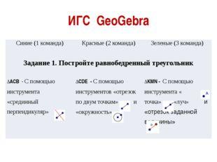 ИГС GeoGebra Синие (1 команда) Красные (2 команда) Зеленые (3 команда) Задани