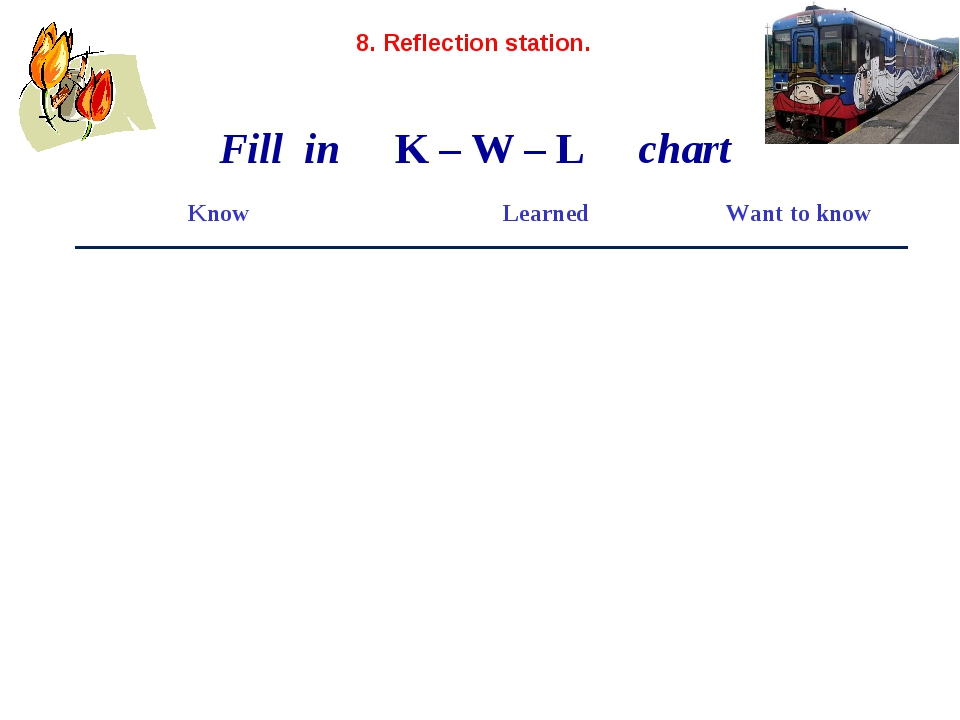 Fill in K – W – L chart 8. Reflection station. KnowLearned Want to know