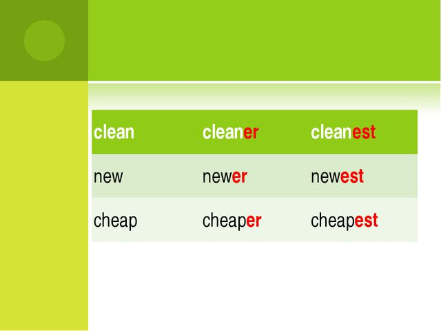 clean	cleaner	cleanest new	newer	newest cheap	cheaper	cheapest