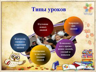 Типы уроков Контроля, оценки и коррекции знаний Изучения новых знаний Закреп