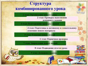 1 этап: Организация начала урока 2 этап: Проверка выполнения домашнего задани