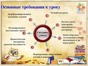 Основные требования к уроку 3 Ситуация успеха Четкий алгоритм Дифференцирова
