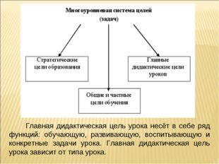 Главная дидактическая цель урока несёт в себе ряд функций: обучающую, развив