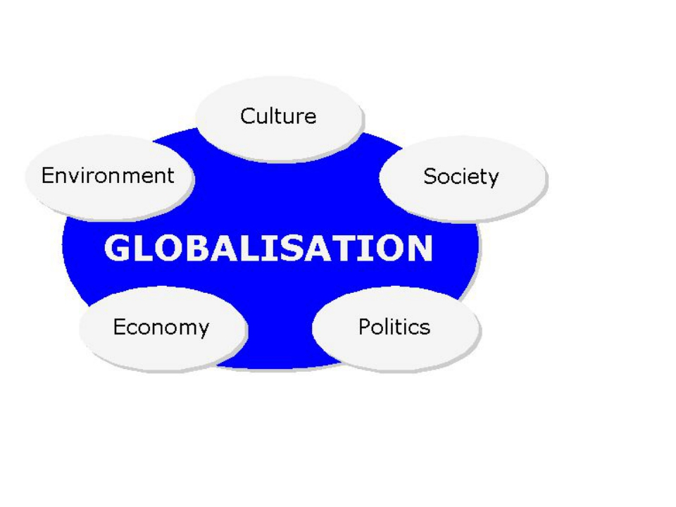 globalization - discuss the integration of the worlds economy essay Globalisation essay: globalisation and worldwide development globalisation essay: globalisation and employment structure several research studies have examined the hypothesis that globalization does not only affect the income level of the labour force, but in addition exposes.