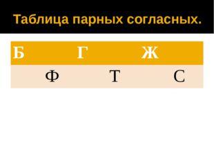 Таблица парных согласных. Б Г Ж Ф Т С
