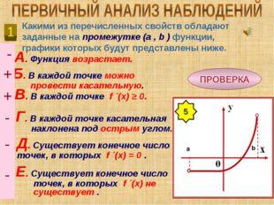 1 Какими из перечисленных свойств обладают заданные на промежутке (a , b ) фу