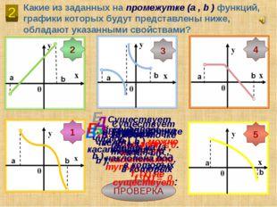 2 Какие из заданных на промежутке (a , b ) функций, графики которых будут пре