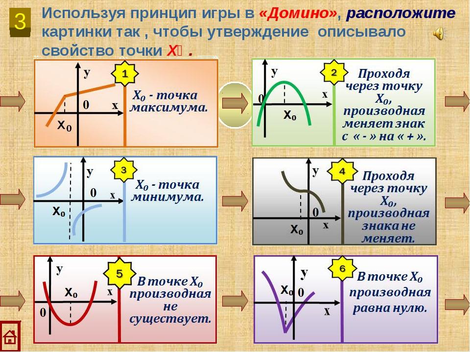 3 Используя принцип игры в «Домино», расположите картинки так , чтобы утвержд...