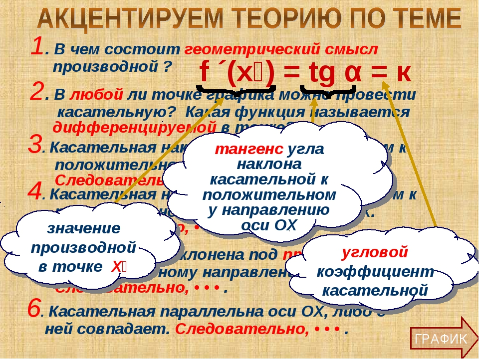 ГРАФИК 1. В чем состоит геометрический смысл производной ? 2. В любой ли точк...