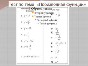 Тест по теме «Производная функции»