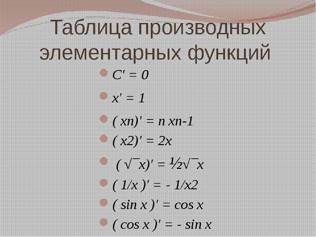 Таблица производных элементарных функций C′ = 0 x′ = 1 ( xn)′ = n xn-1 ( x2)′...