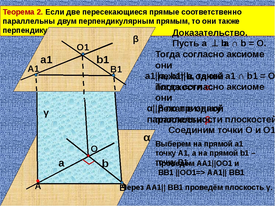 β α а b O а1 b1 O1 А1 В1 A В Так как α  β, а γ ∩ α = АВ, γ ∩ β = А1В1, то по...