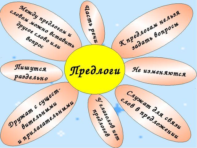 К предлогам нельзя задать вопросы Служат для связи слов в предложении У глаг...