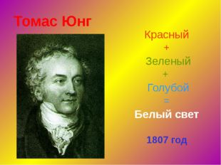 Томас Юнг Красный + Зеленый + Голубой = Белый свет 1807 год Краткая справка