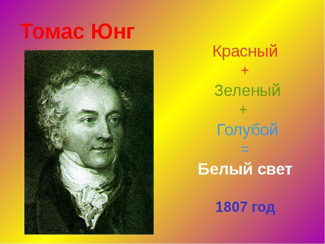 Томас Юнг Красный + Зеленый + Голубой = Белый свет 1807 год Краткая справка...