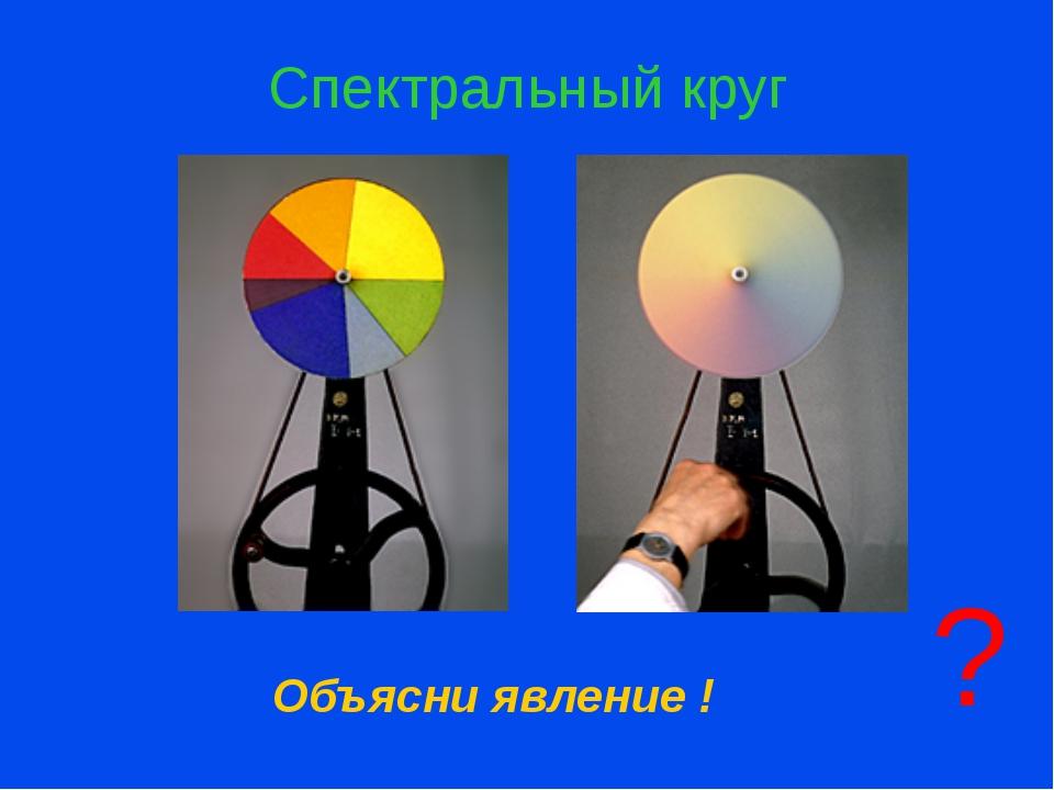 Спектральный круг Объясни явление ! ? Ответьте на вопрос. Предложение сделат...