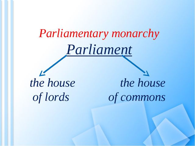 Parliamentary monarchy Parliament the house the house of lords of commons