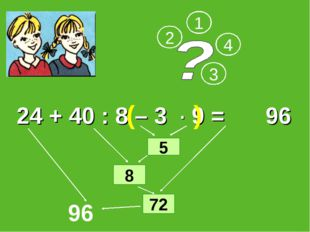 24 + 40 : 8 – 3 ∙ 9 = 1 2 3 5 8 4 72 96 ( ) 96