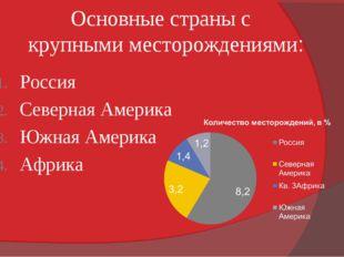Основные страны с крупными месторождениями: Россия Северная Америка Южная Аме