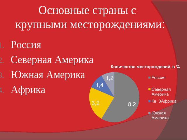 Основные страны с крупными месторождениями: Россия Северная Америка Южная Аме...