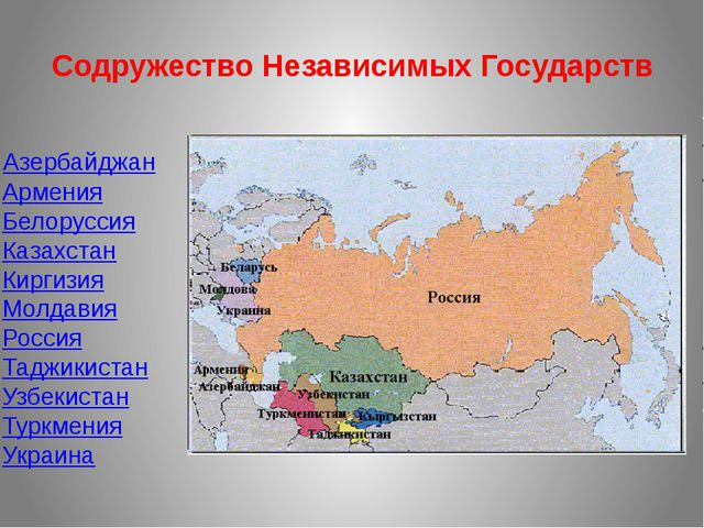 Содружество Независимых Государств Азербайджан Армения Белоруссия Казахст...