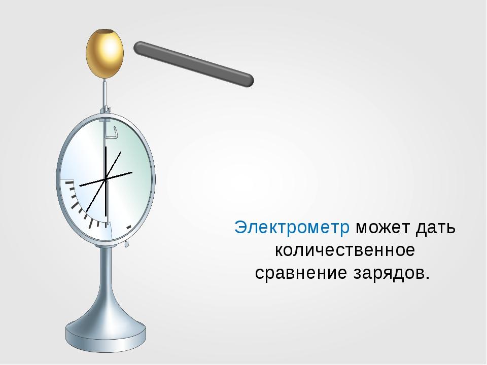 Опыт 5 Электрометр может дать количественное сравнение зарядов.