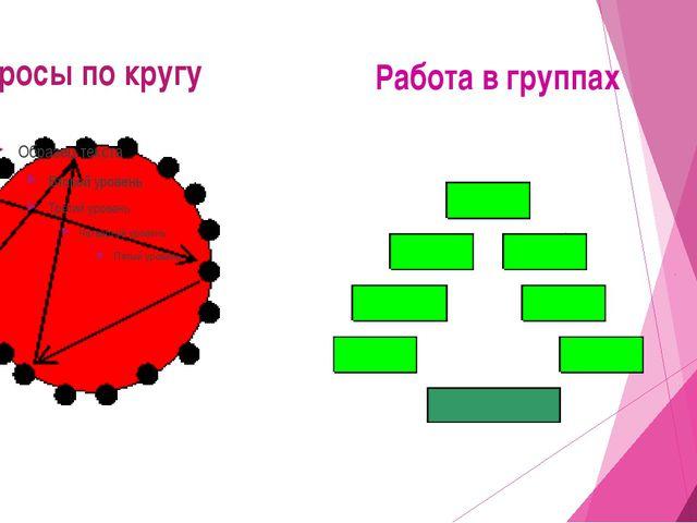 Вопросы по кругу Работа в группах