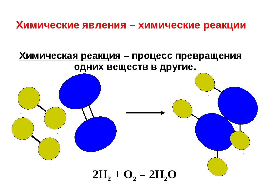 Химические явления – химические реакции Химическая реакция – процесс превращ...