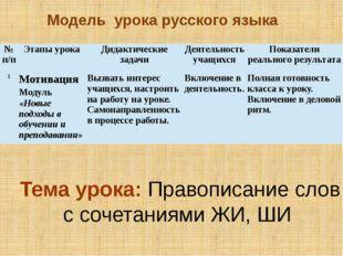 Модель урока русского языка Тема урока: Правописание слов с сочетаниями ЖИ, Ш