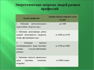 Энергетические затраты людей разных профессий Группы профессийСредние затрат