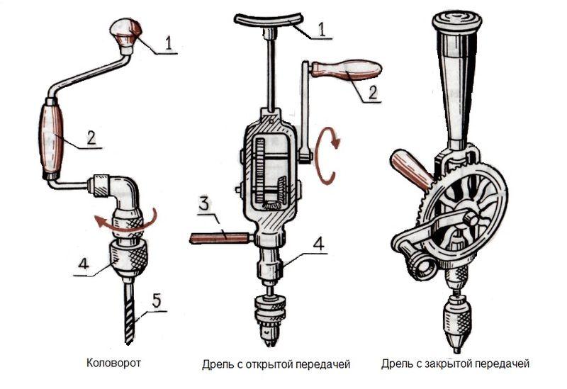 http://wk.syktsu.ru/mediawiki/images/thumb/7/79/%D0%9F%D1%80%D0%B8.jpg/800px-%D0%9F%D1%80%D0%B8.jpg