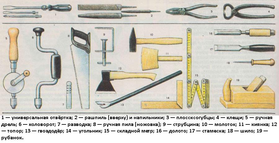 http://moiinstrumenty.ru/wp-content/uploads/2015/02/Instrumenty-dlja-izgotovlenija-frezernogo-stola.jpg