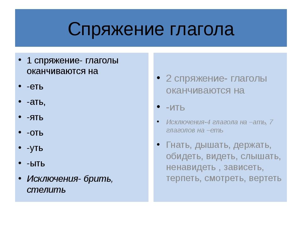 Спряжение глагола 1 спряжение- глаголы оканчиваются на -еть -ать, -ять -оть -...