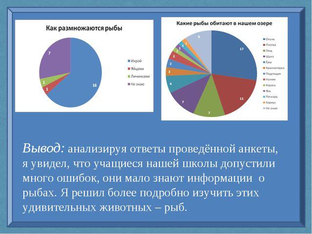 Вывод: анализируя ответы проведённой анкеты, я увидел, что учащиеся нашей шко...