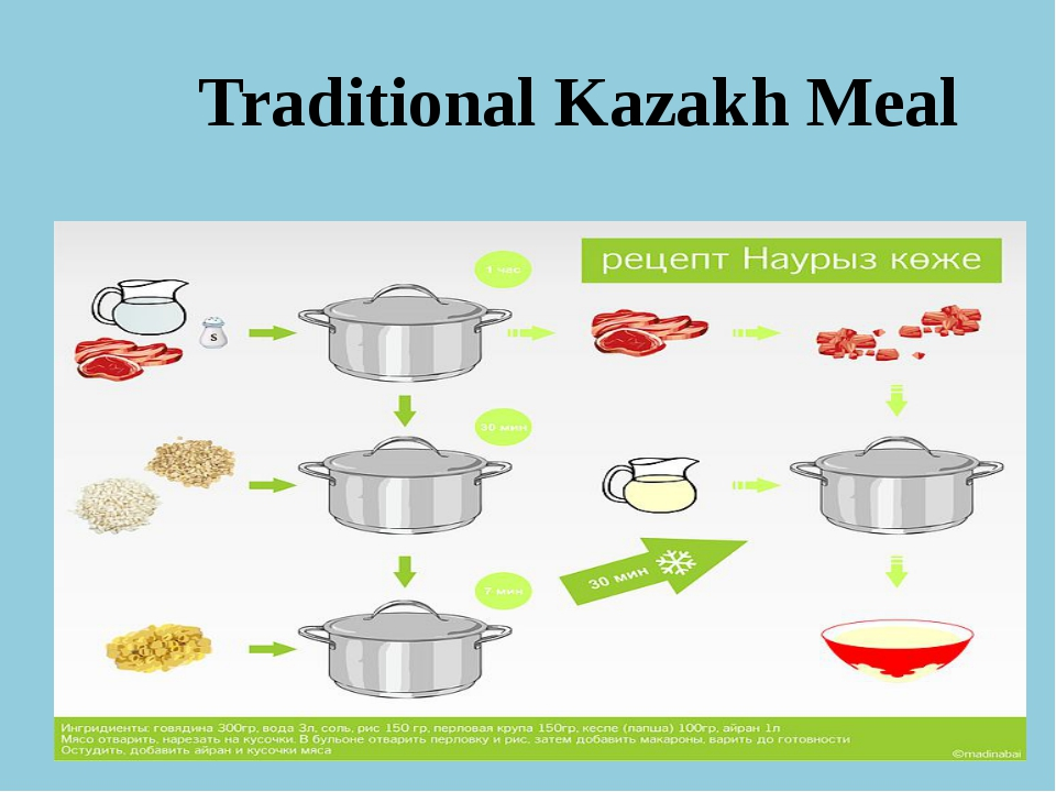 Traditional Kazakh Meal