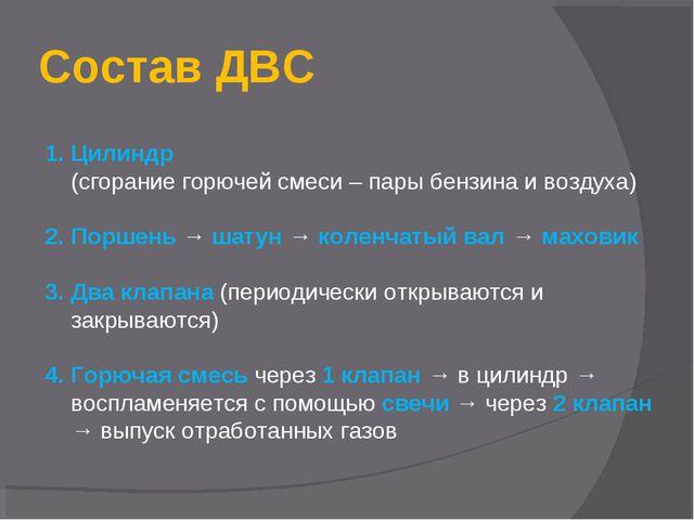 Состав ДВС Цилиндр (сгорание горючей смеси – пары бензина и воздуха) Поршень...