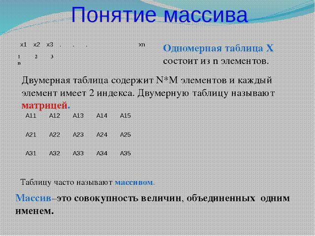 1 2 3 n Одномерная таблица Х состоит из n элементов. Двумерная таблица содер...